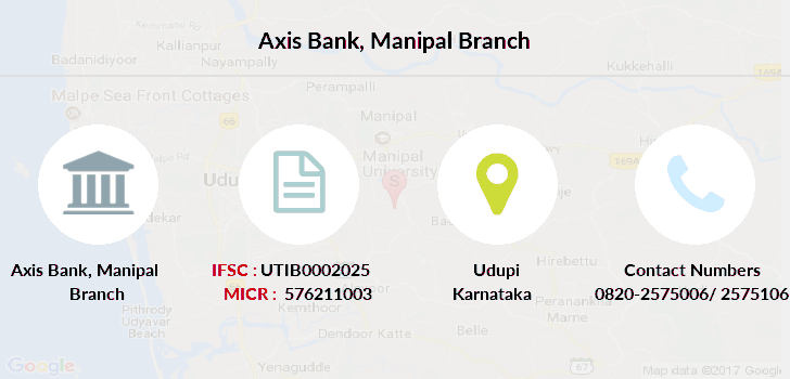 Axis-bank Manipal branch
