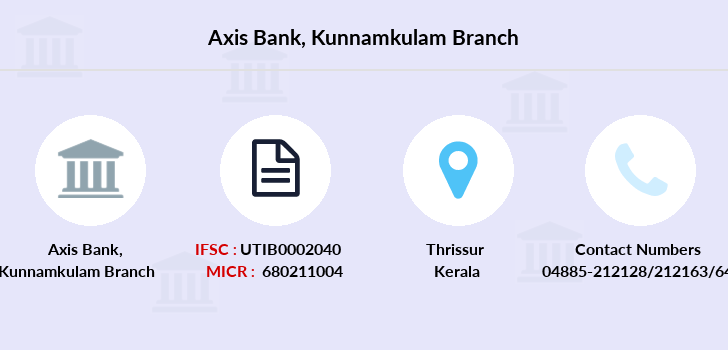 Axis-bank Kunnamkulam branch