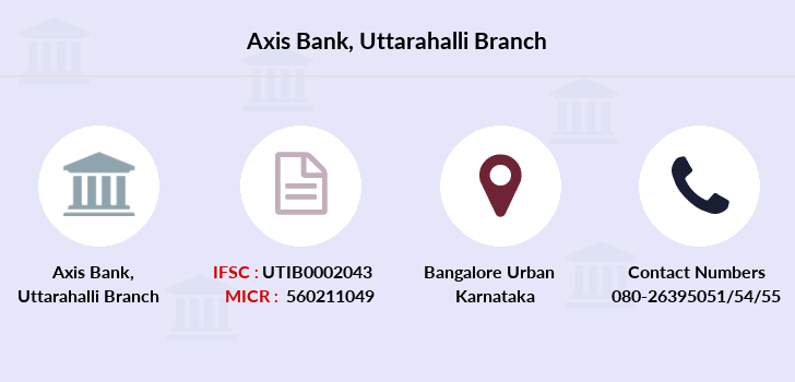 Axis-bank Uttarahalli branch