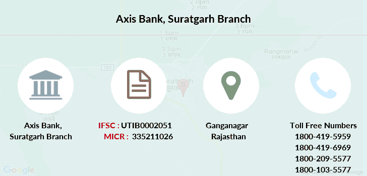Axis-bank Suratgarh branch