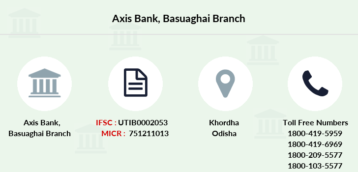 Axis-bank Basuaghai branch