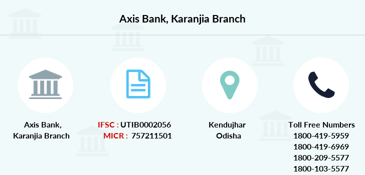 Axis-bank Karanjia branch