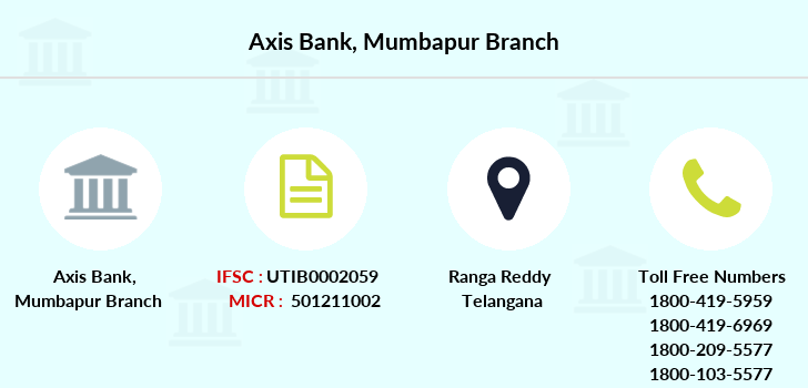 Axis-bank Mumbapur branch