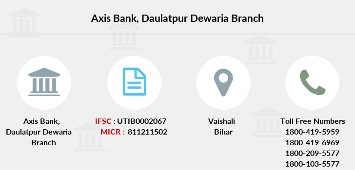 Axis-bank Daulatpur-dewaria branch
