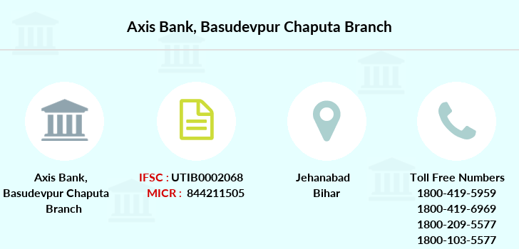 Axis-bank Basudevpur-chaputa branch
