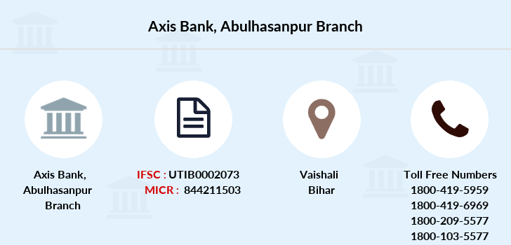 Axis-bank Abulhasanpur branch