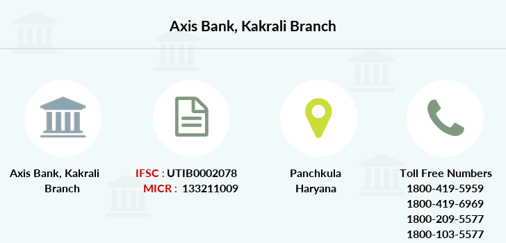 Axis-bank Kakrali branch