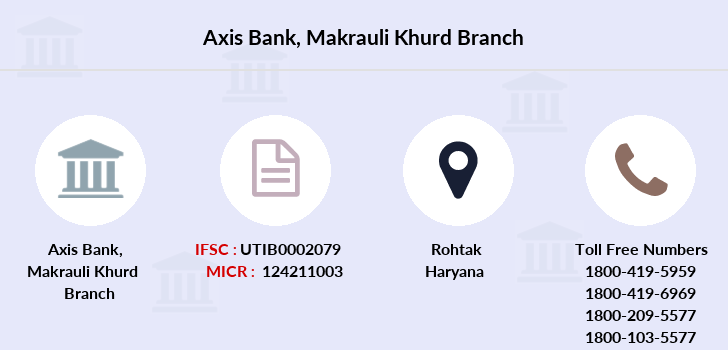 Axis-bank Makrauli-khurd branch