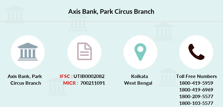 Axis-bank Park-circus branch