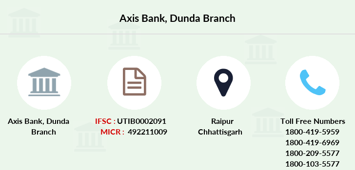 Axis-bank Dunda branch