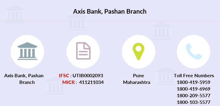 Axis-bank Pashan branch