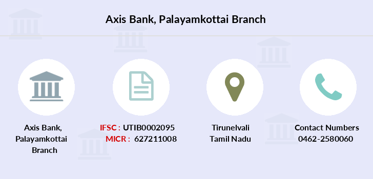 Axis-bank Palayamkottai branch