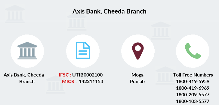 Axis-bank Cheeda branch