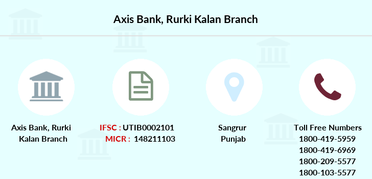 Axis-bank Rurki-kalan branch