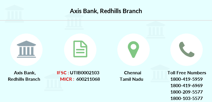 Axis-bank Redhills branch