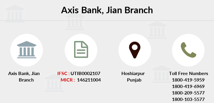 Axis-bank Jian branch