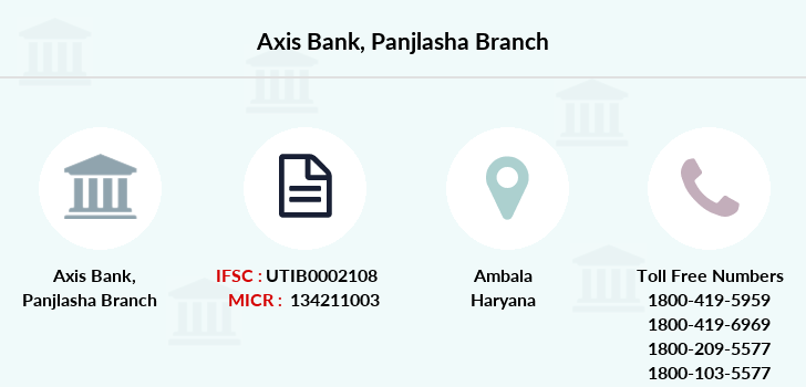 Axis-bank Panjlasha branch