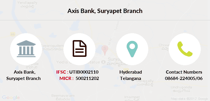 Axis-bank Suryapet branch