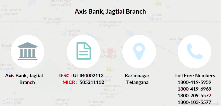 Axis-bank Jagtial branch