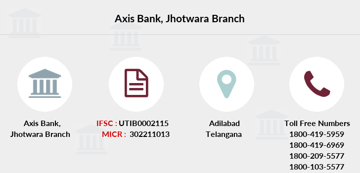Axis-bank Jhotwara branch
