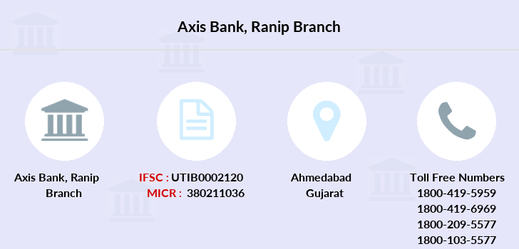 Axis-bank Ranip branch