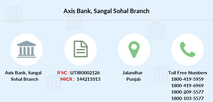 Axis-bank Sangal-sohal branch