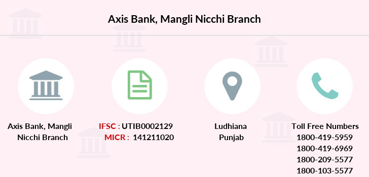 Axis-bank Mangli-nicchi branch