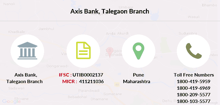 Axis-bank Talegaon branch