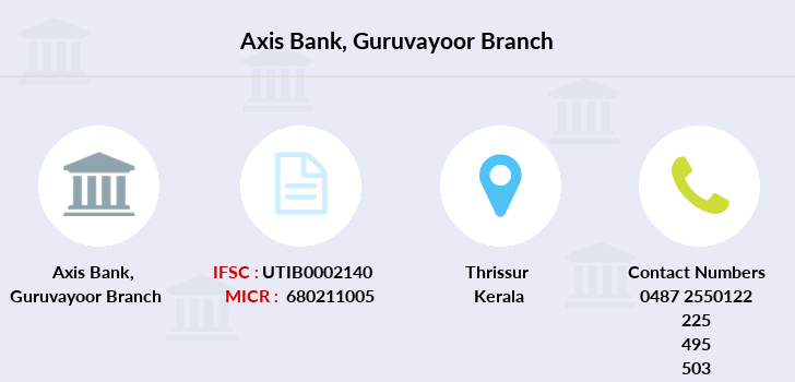 Axis-bank Guruvayoor branch