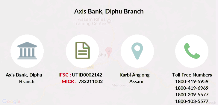 Axis-bank Diphu branch