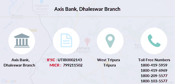 Axis-bank Dhaleswar branch