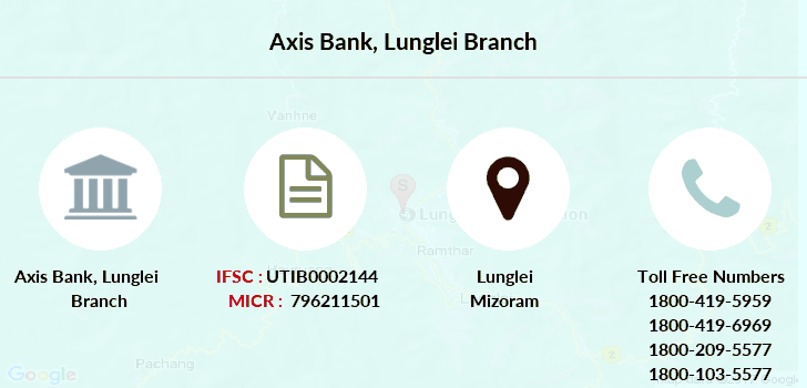 Axis-bank Lunglei branch