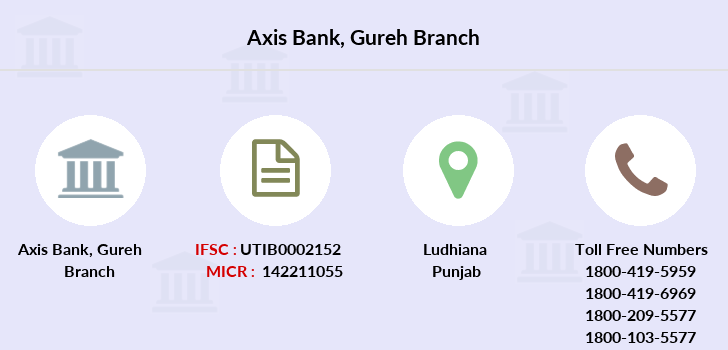 Axis-bank Gureh branch