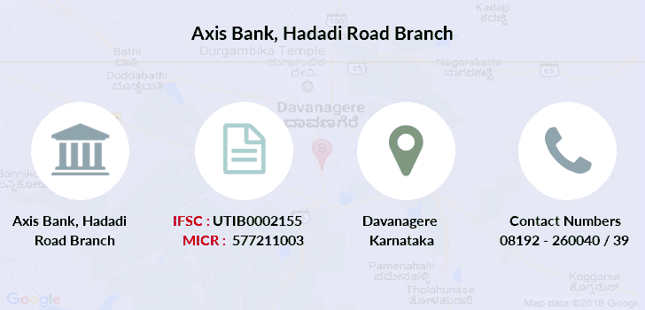 Axis-bank Hadadi-road branch