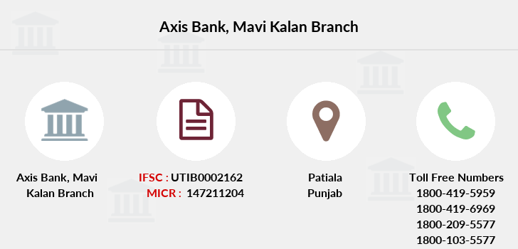 Axis-bank Mavi-kalan branch