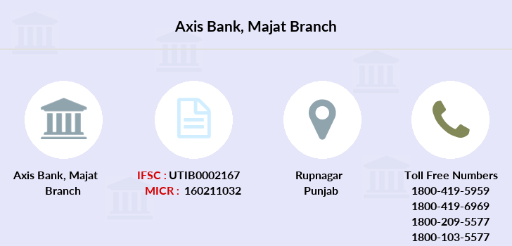 Axis-bank Majat branch