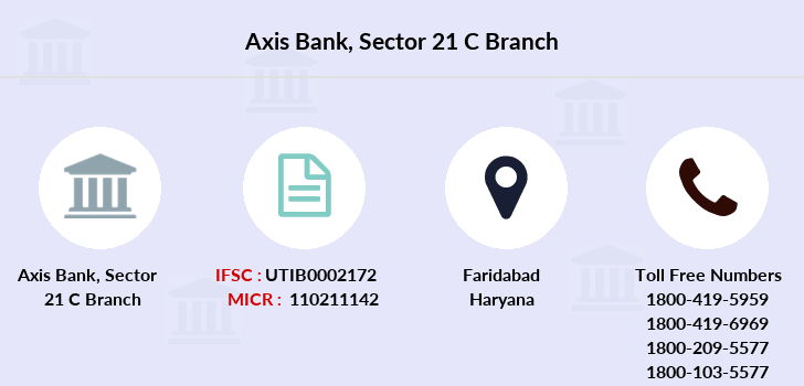 Axis-bank Sector-21-c branch