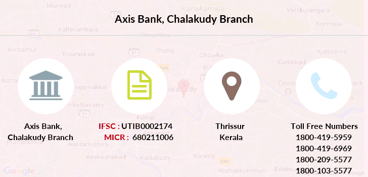 Axis-bank Chalakudy branch