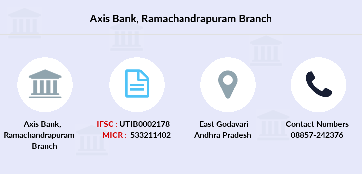 Axis-bank Ramachandrapuram branch