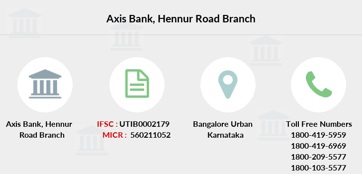 Axis-bank Hennur-road branch