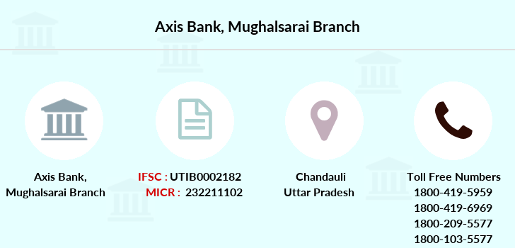 Axis-bank Mughalsarai branch