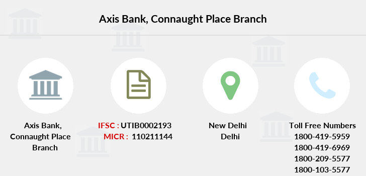 Axis-bank Connaught-place branch