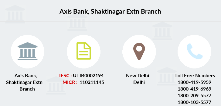 Axis-bank Shaktinagar-extn branch