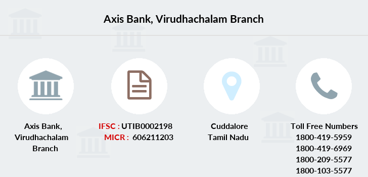 Axis-bank Virudhachalam branch