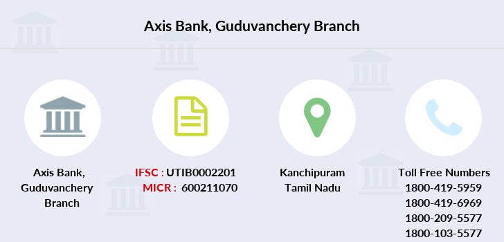 Axis-bank Guduvanchery branch