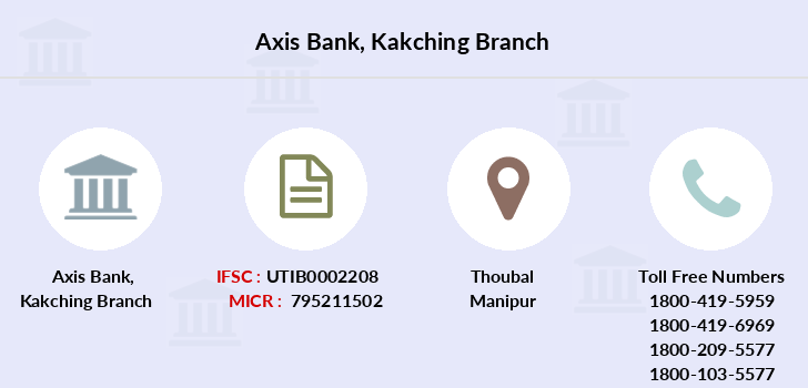 Axis-bank Kakching branch