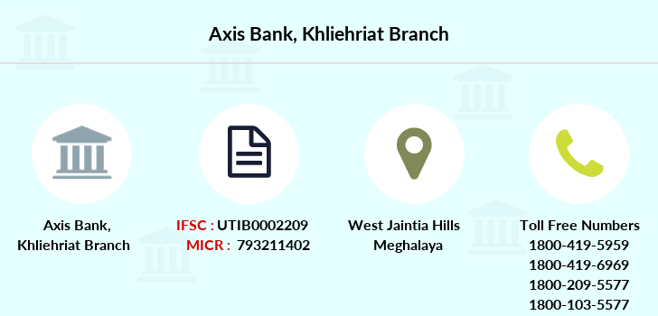 Axis-bank Khliehriat branch