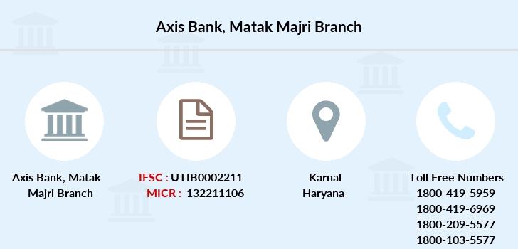 Axis-bank Matak-majri branch
