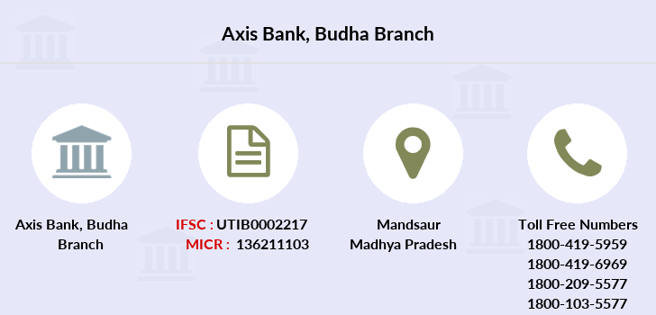Axis-bank Budha branch