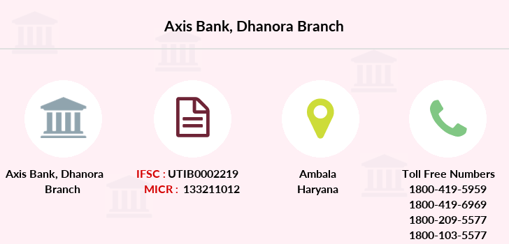 Axis-bank Dhanora branch